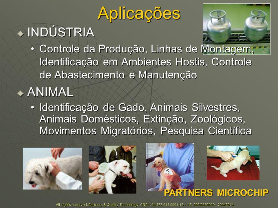 Aplicações INDÚSTRIA ANIMAL