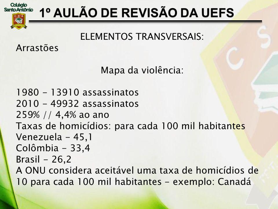 ELEMENTOS TRANSVERSAIS: