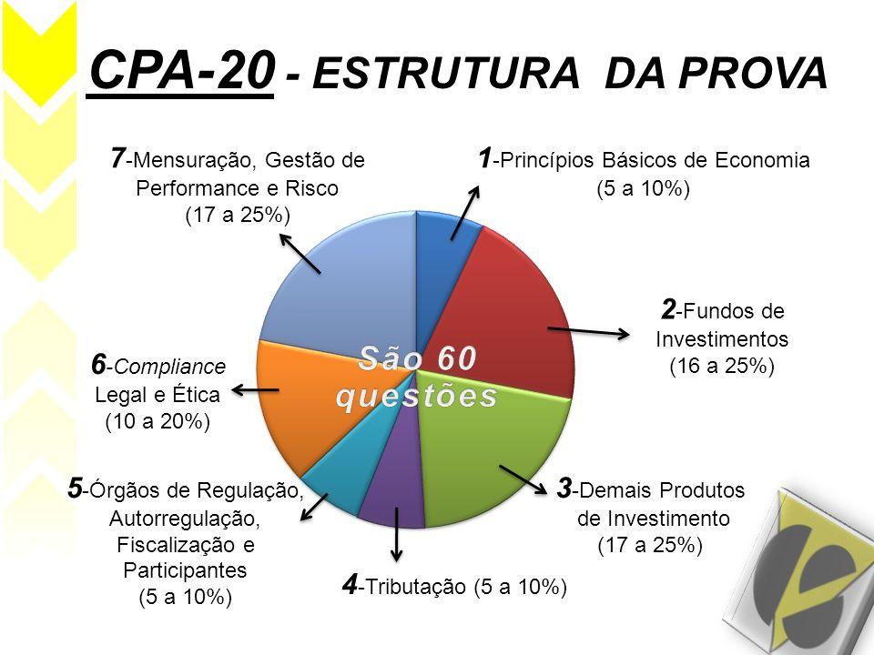 CPA-20 - ESTRUTURA DA PROVA