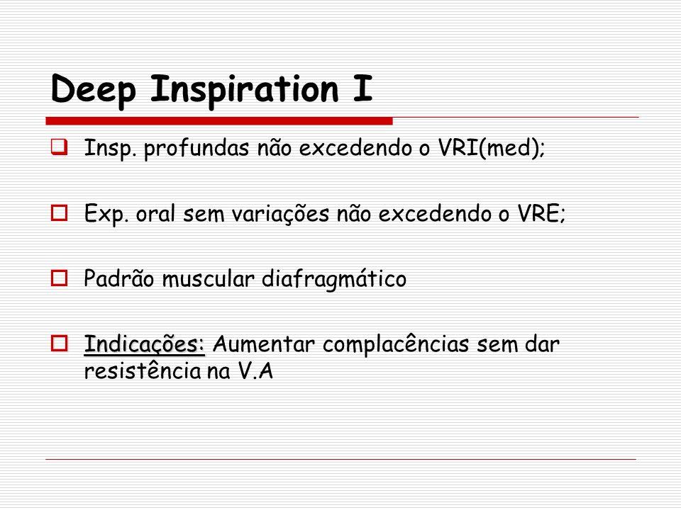 Deep Inspiration I Insp. profundas não excedendo o VRI(med);