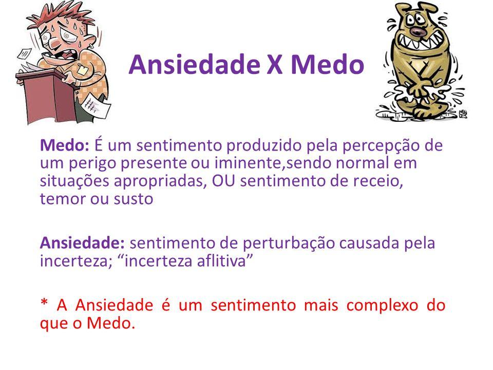 Ansiedade X Medo