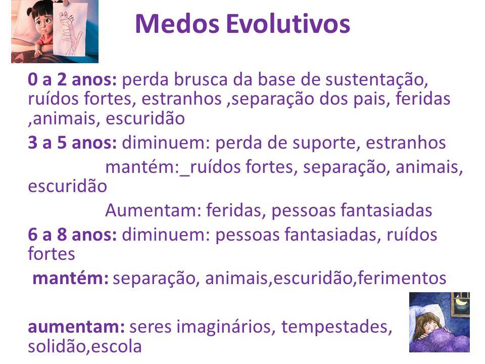 Medos Evolutivos 0 a 2 anos: perda brusca da base de sustentação, ruídos fortes, estranhos ,separação dos pais, feridas ,animais, escuridão.