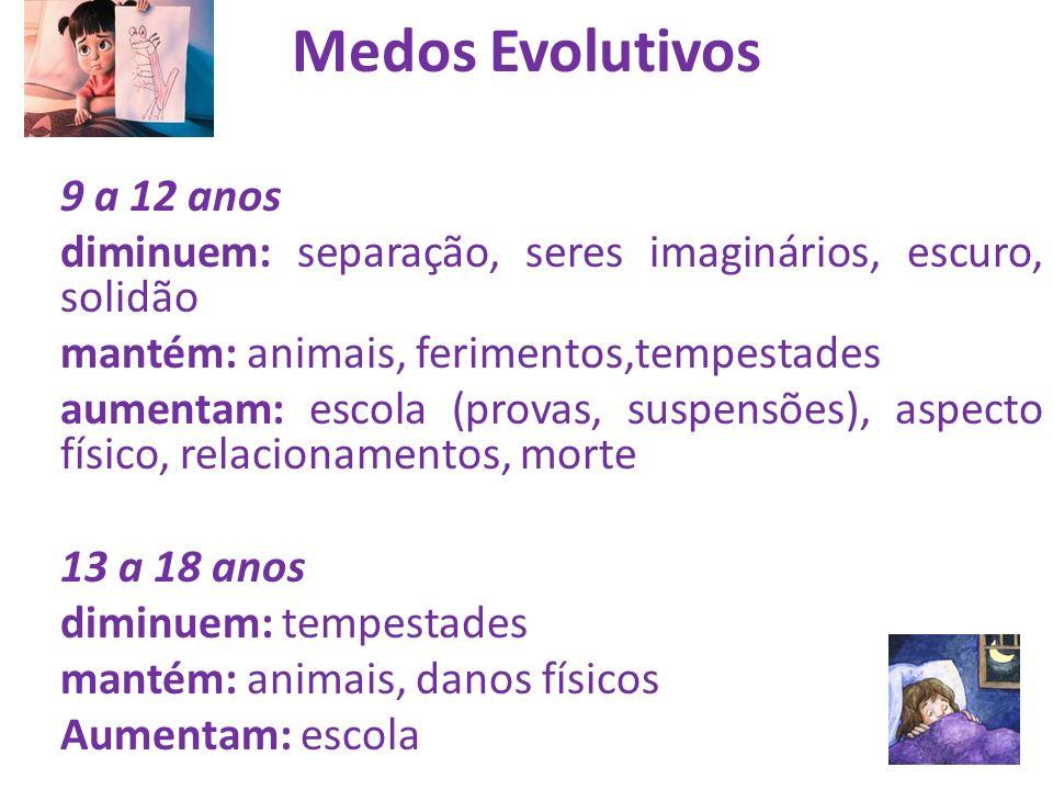 Medos Evolutivos 9 a 12 anos