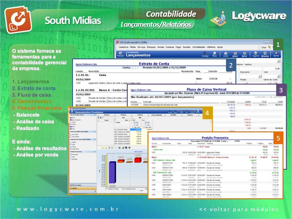 South Mídias Contabilidade Lançamentos/Relatórios 1 2 3 4 5