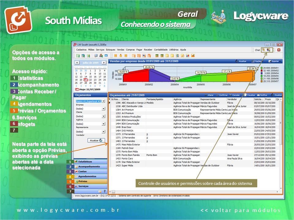 South Mídias Geral Conhecendo o sistema www.logycware.com.br