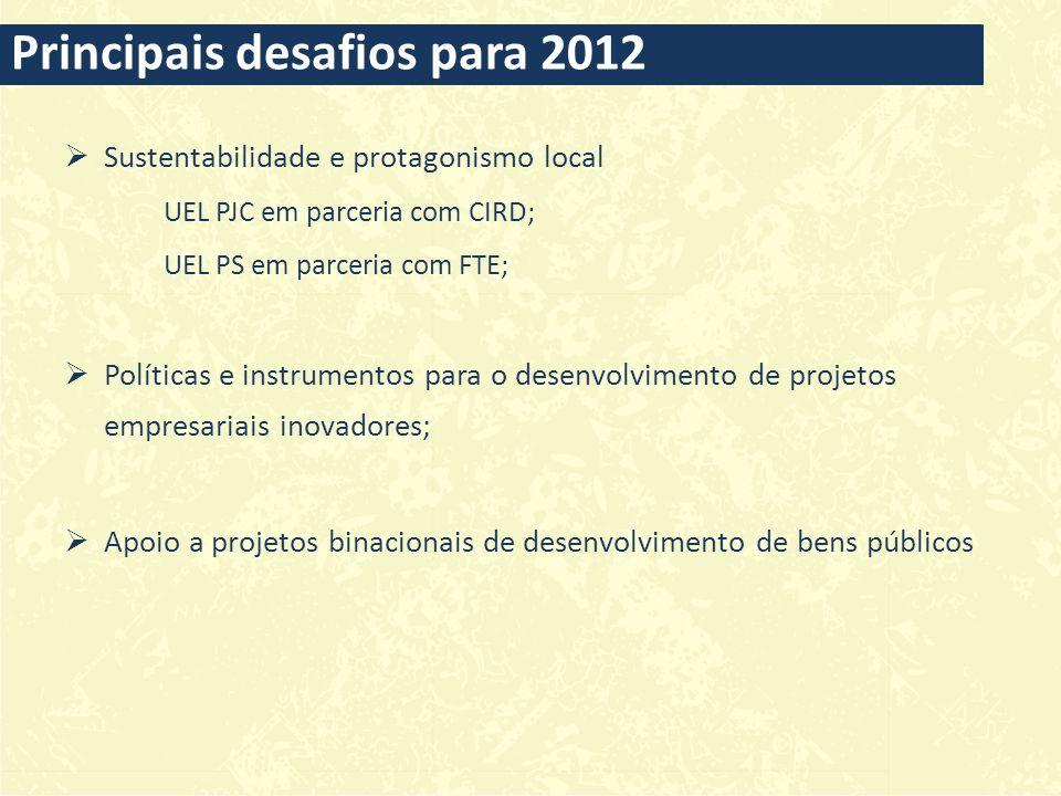 Principais desafios para 2012
