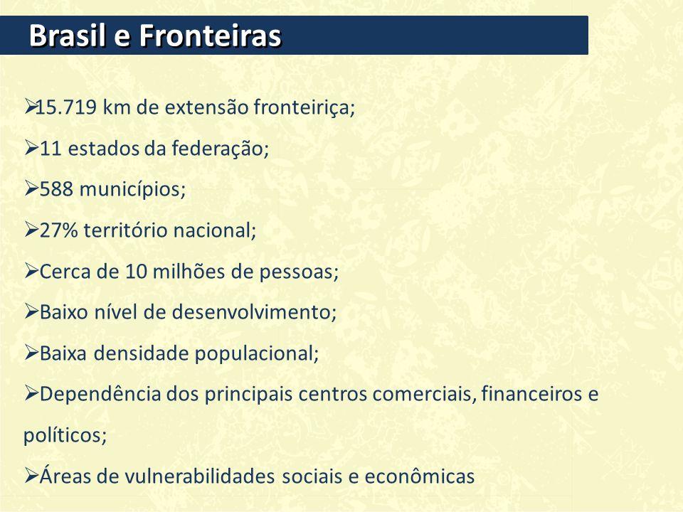 Brasil e Fronteiras 15.719 km de extensão fronteiriça;