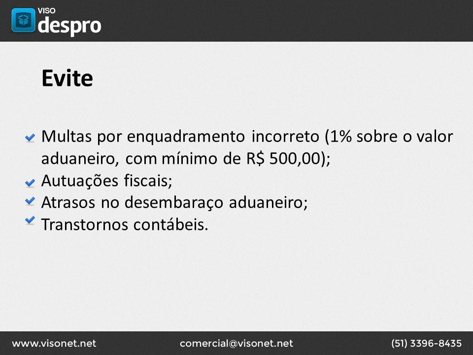 Evite Multas por enquadramento incorreto (1% sobre o valor aduaneiro, com mínimo de R$ 500,00); Autuações fiscais;
