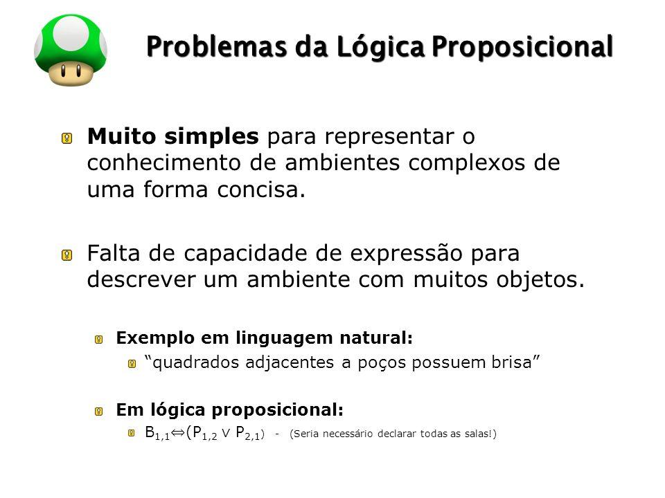 Problemas da Lógica Proposicional