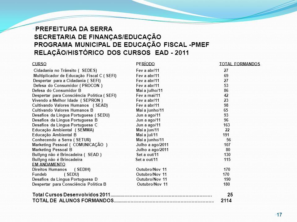 SECRETARIA DE FINANÇAS/EDUCAÇÃO