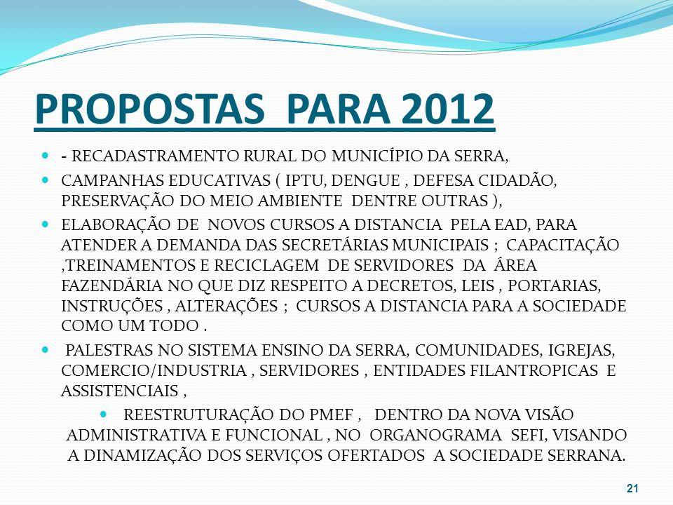 PROPOSTAS PARA 2012 - RECADASTRAMENTO RURAL DO MUNICÍPIO DA SERRA,