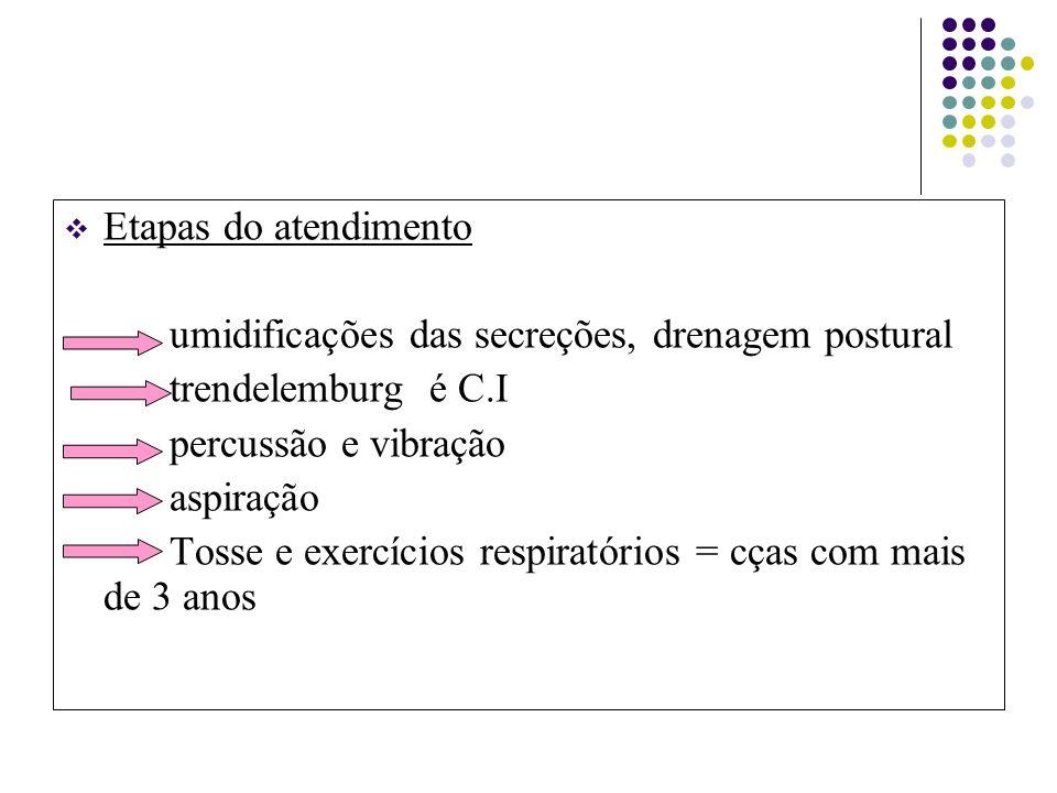 Etapas do atendimento umidificações das secreções, drenagem postural. trendelemburg é C.I. percussão e vibração.