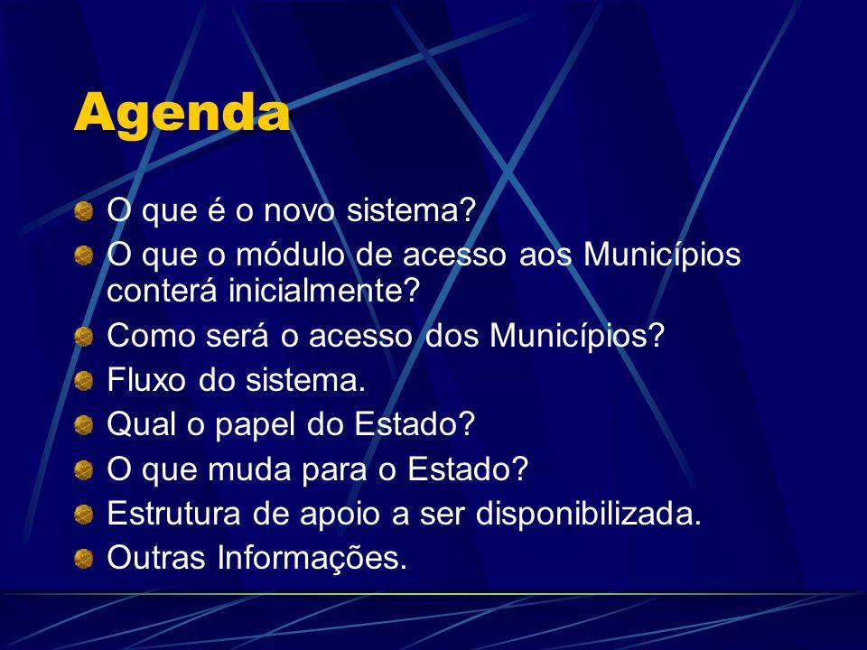 Agenda O que é o novo sistema