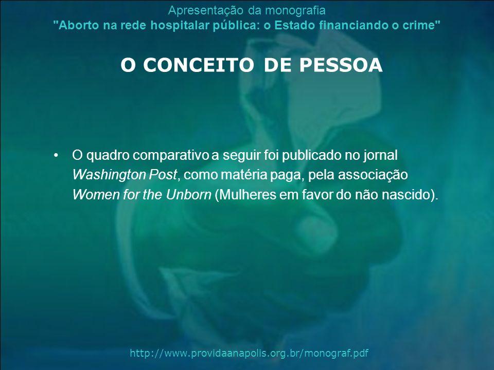 O CONCEITO DE PESSOA