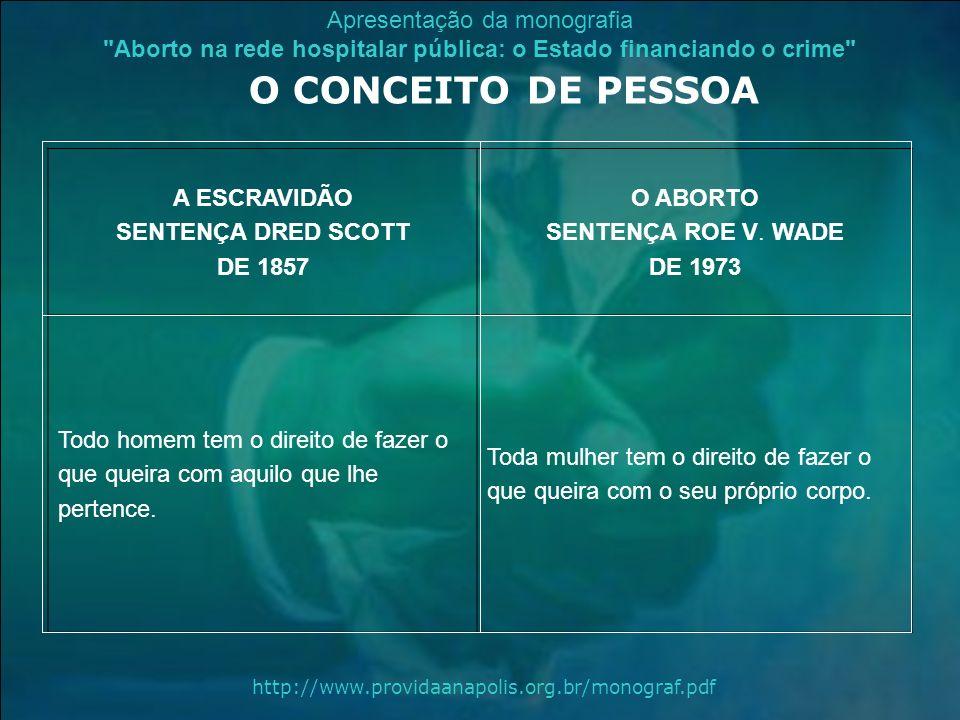O CONCEITO DE PESSOA A ESCRAVIDÃO SENTENÇA DRED SCOTT DE 1857 O ABORTO