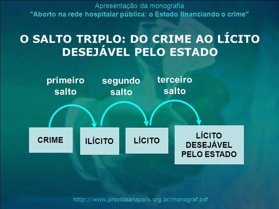 O SALTO TRIPLO: DO CRIME AO LÍCITO DESEJÁVEL PELO ESTADO