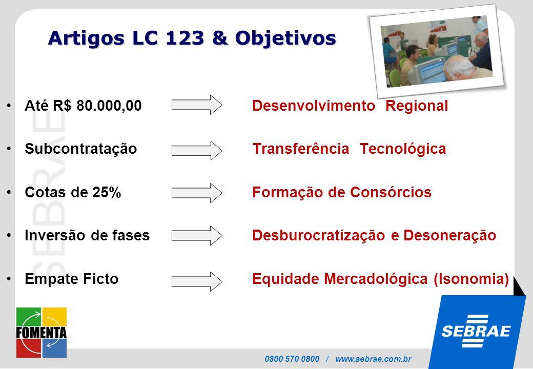 Artigos LC 123 & Objetivos Até R$ 80.000,00 Desenvolvimento Regional