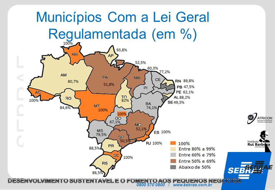 Municípios Com a Lei Geral Regulamentada (em %)