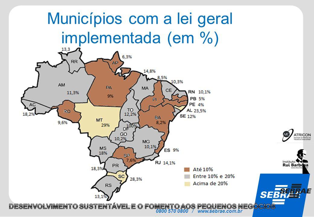Municípios com a lei geral implementada (em %)