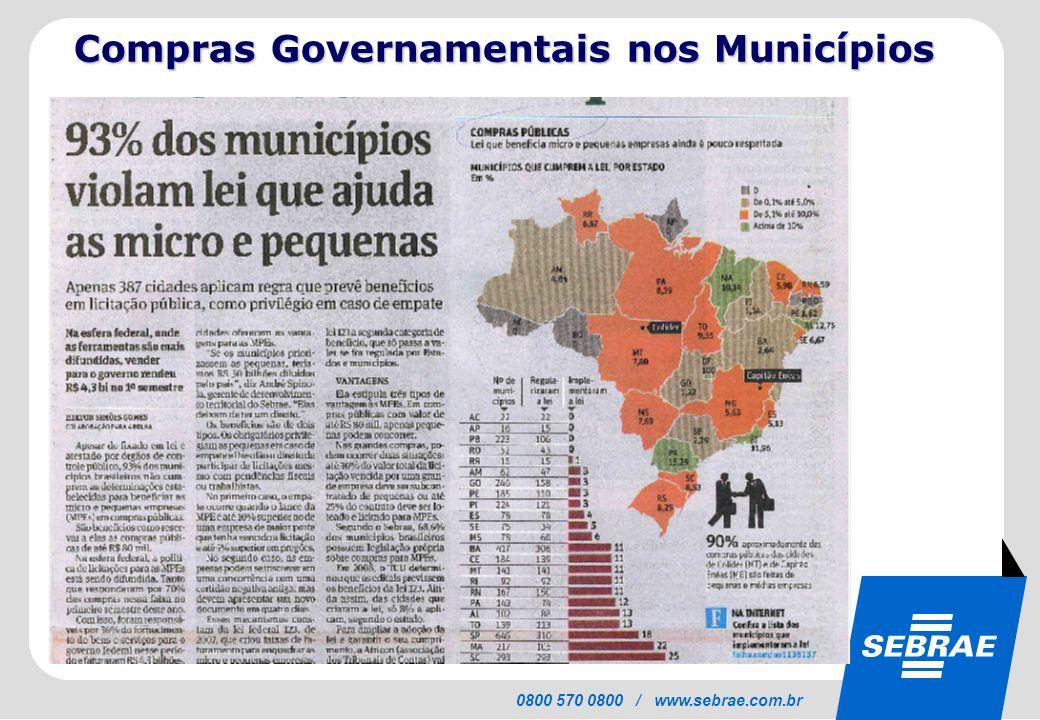 Compras Governamentais nos Municípios