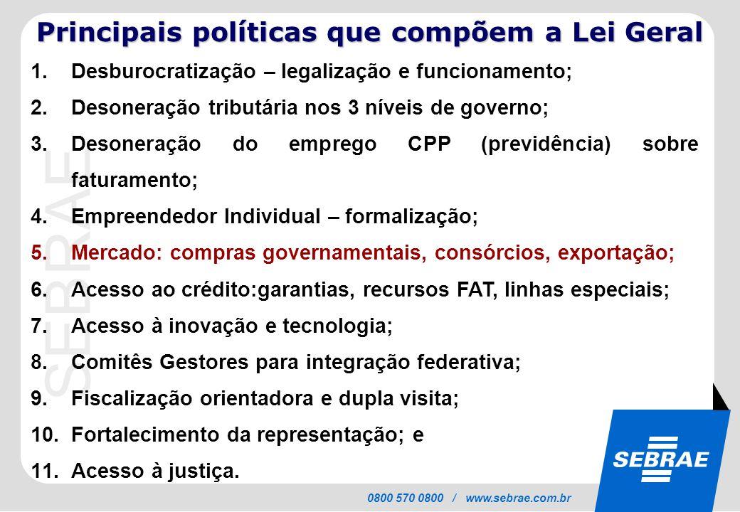 Principais políticas que compõem a Lei Geral
