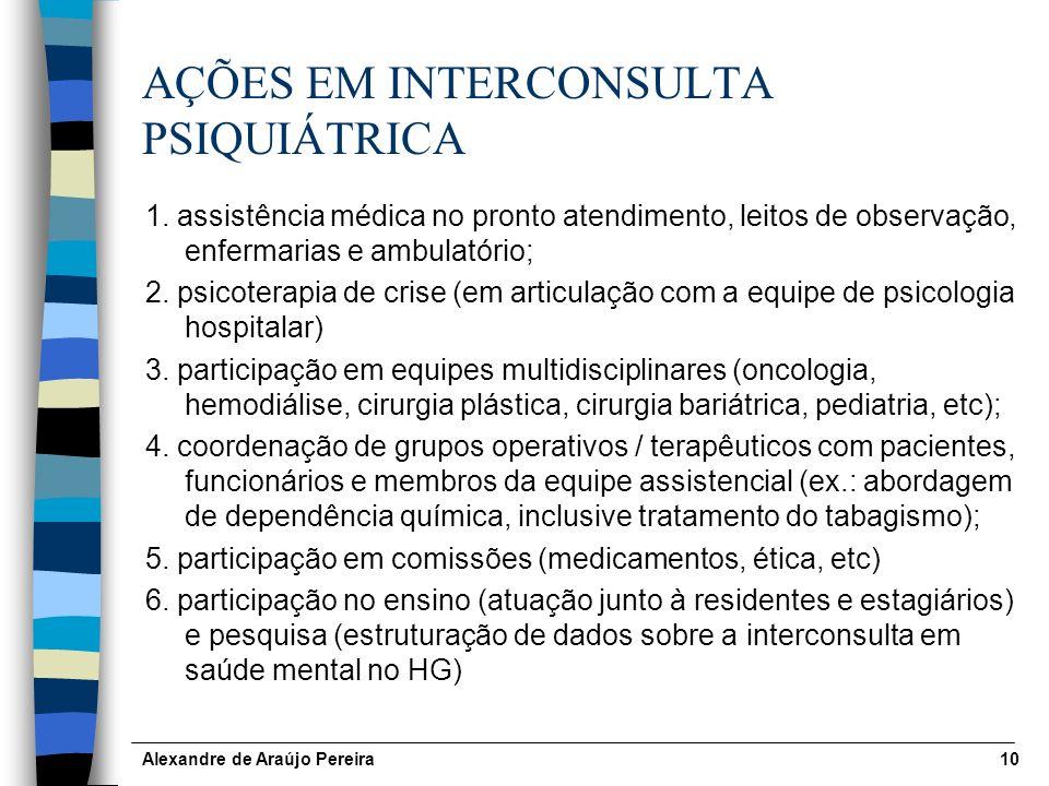 AÇÕES EM INTERCONSULTA PSIQUIÁTRICA