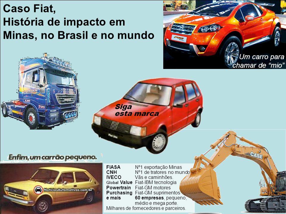 Minas, no Brasil e no mundo