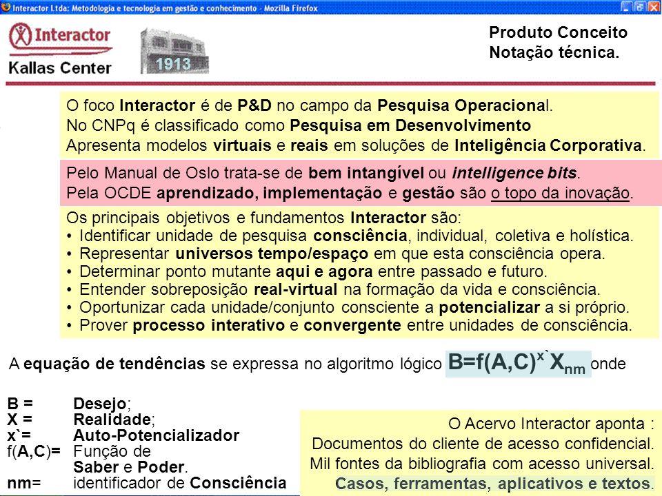 Produto Conceito Notação técnica. O foco Interactor é de P&D no campo da Pesquisa Operacional.
