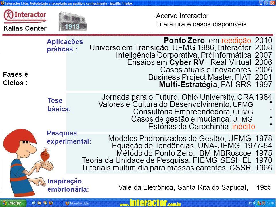 Universo em Transição, UFMG 1986, Interactor 2008