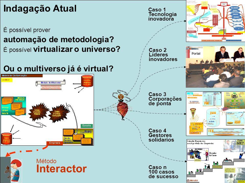 Interactor Indagação Atual automação de metodologia