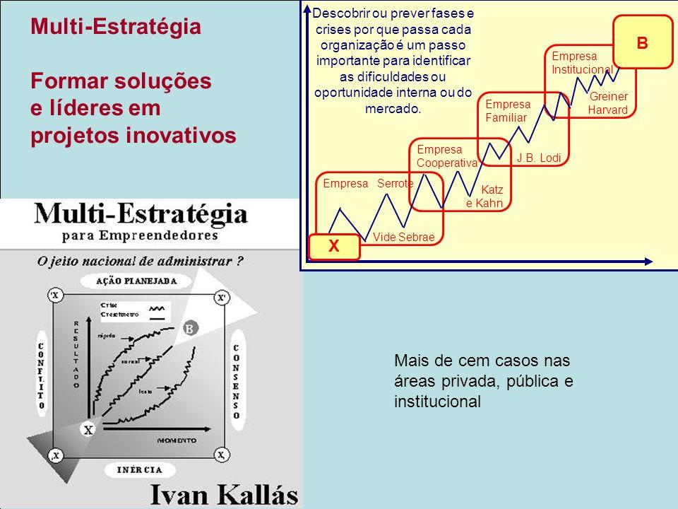 Multi-Estratégia Formar soluções e líderes em projetos inovativos B X