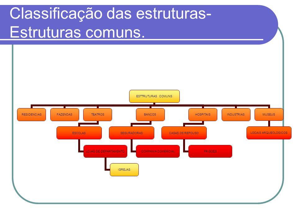 Classificação das estruturas-Estruturas comuns.