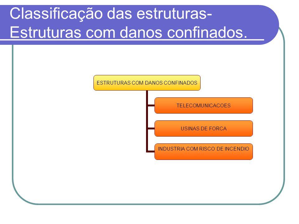 Classificação das estruturas- Estruturas com danos confinados.