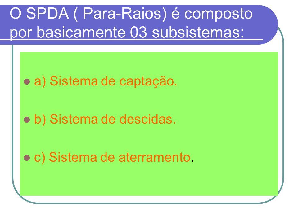 O SPDA ( Para-Raios) é composto por basicamente 03 subsistemas: