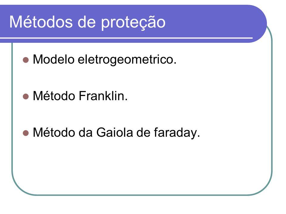Métodos de proteção Modelo eletrogeometrico. Método Franklin.