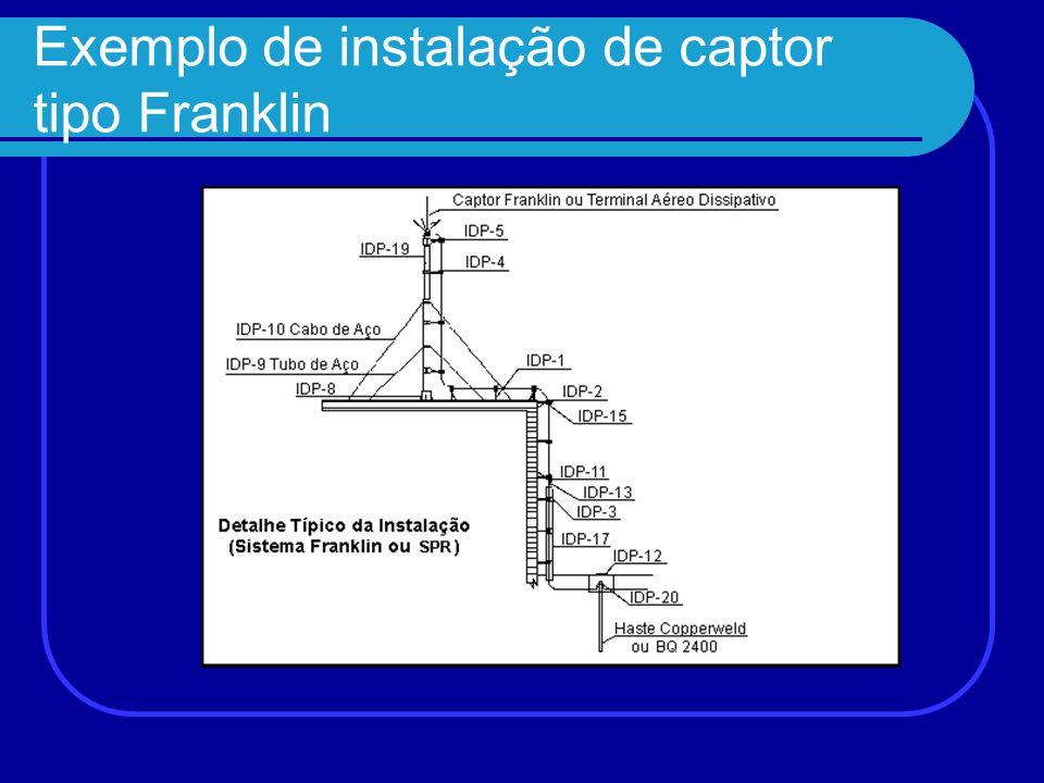 Exemplo de instalação de captor tipo Franklin