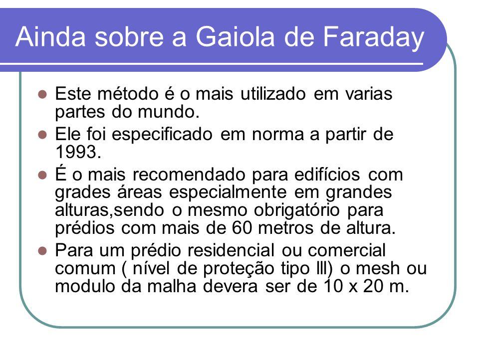 Ainda sobre a Gaiola de Faraday