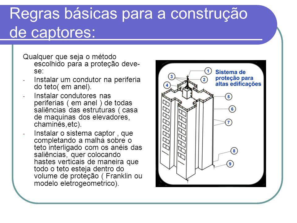 Regras básicas para a construção de captores: