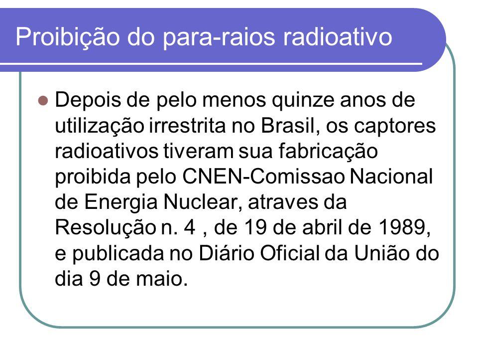 Proibição do para-raios radioativo