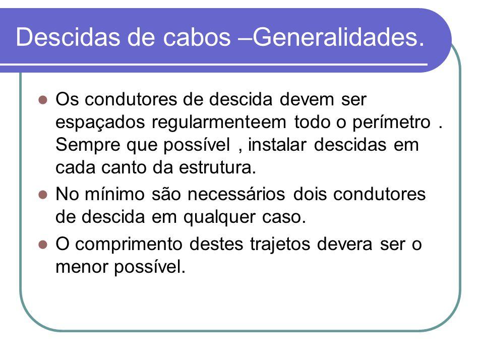Descidas de cabos –Generalidades.