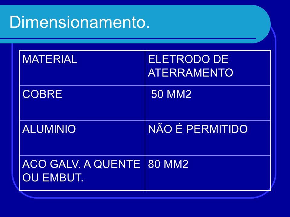 Dimensionamento. MATERIAL ELETRODO DE ATERRAMENTO COBRE 50 MM2