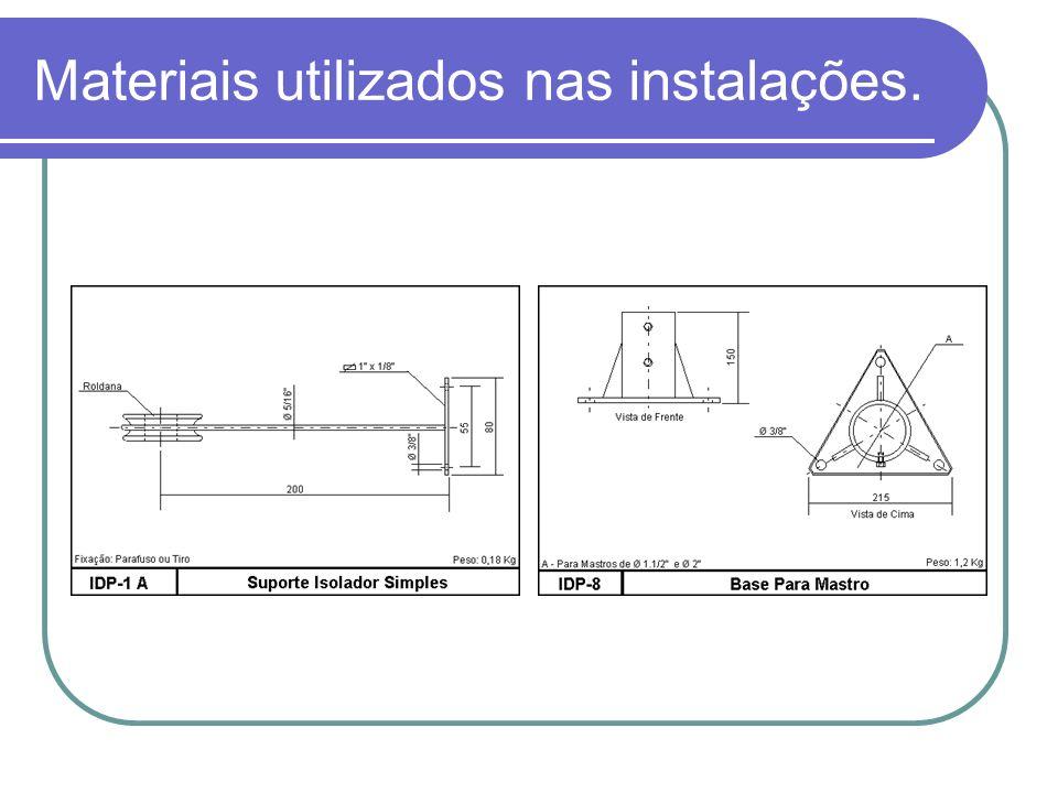 Materiais utilizados nas instalações.
