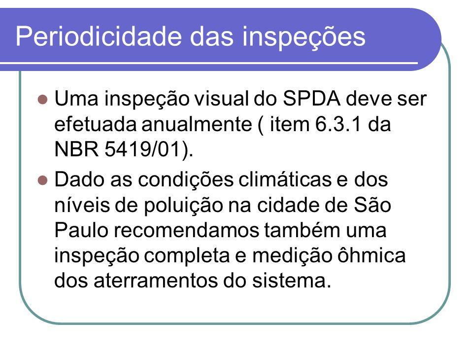 Periodicidade das inspeções