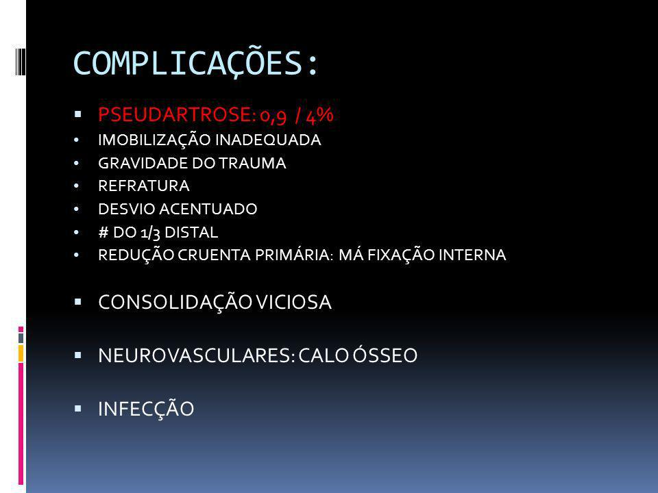 COMPLICAÇÕES: PSEUDARTROSE: 0,9 / 4% CONSOLIDAÇÃO VICIOSA