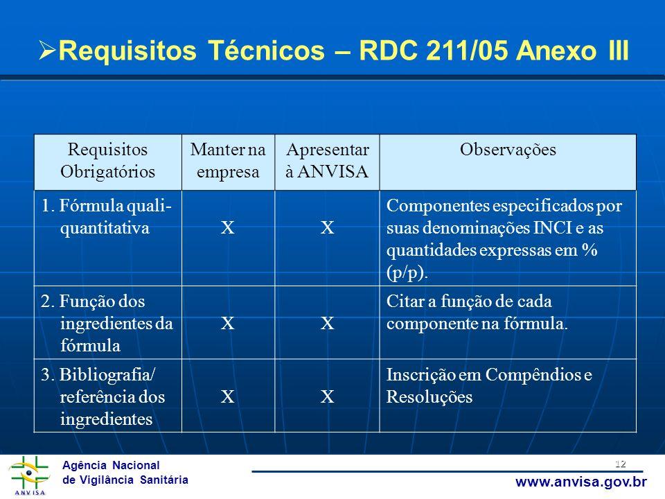 Requisitos Técnicos – RDC 211/05 Anexo III