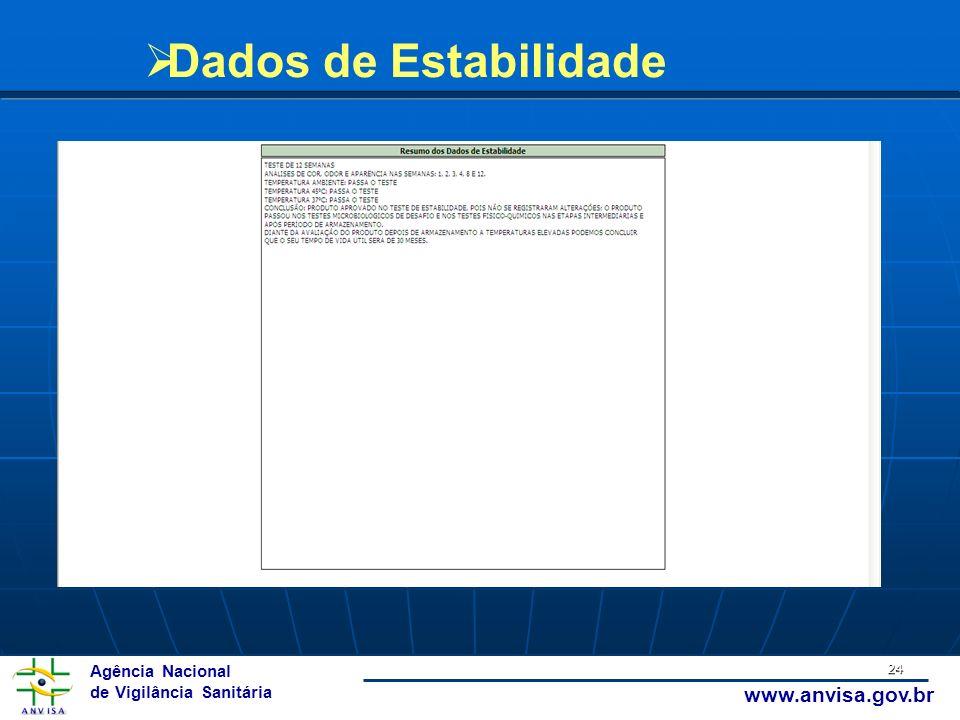 Dados de Estabilidade 24
