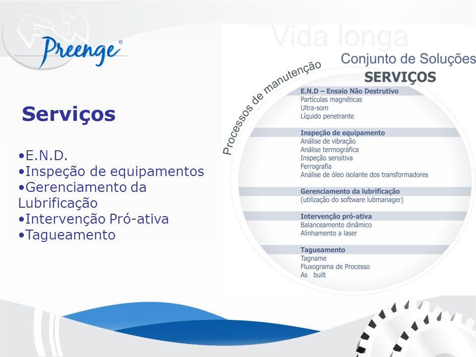 Serviços E.N.D. Inspeção de equipamentos Gerenciamento da Lubrificação