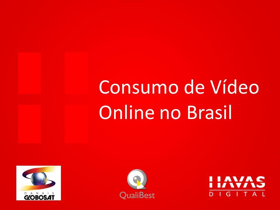 Consumo de Vídeo Online no Brasil