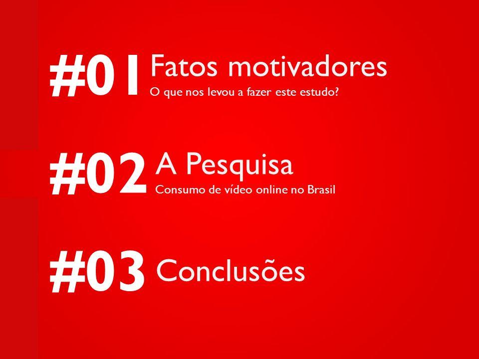 #01 #02 #03 Fatos motivadores A Pesquisa Conclusões