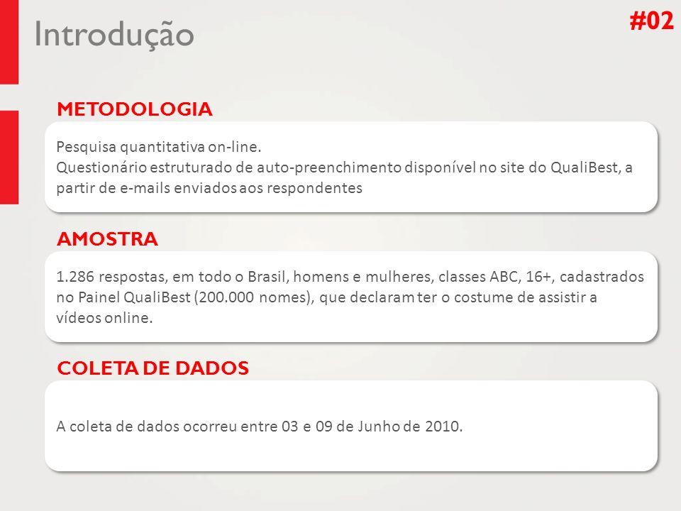 Introdução #02 METODOLOGIA AMOSTRA COLETA DE DADOS